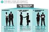 IBSC Code of Conduct