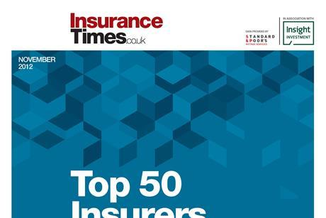 Insurance Times Top 50 Insurers 2012