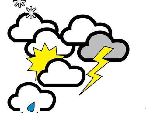 Allianz launches free weather alert app | Latest News