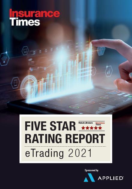 etrading report 2021