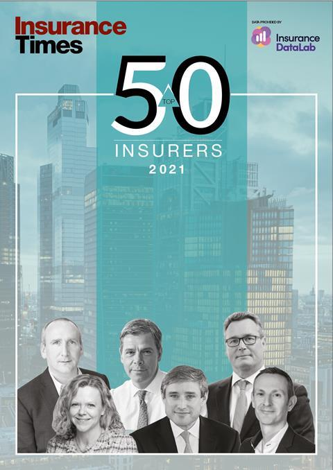 Top-50-Ins-2020-cover