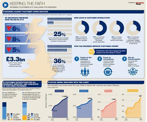 keeping faith graphic