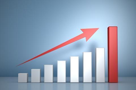 Brit profit surges
