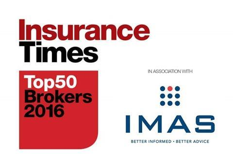 Top 50 Brokers 2016