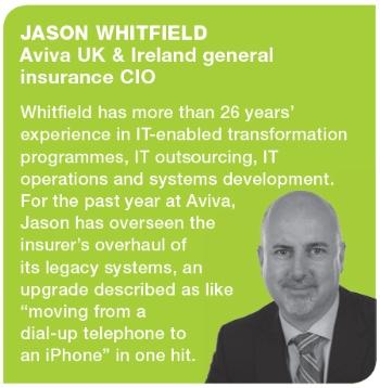 Jason Whitfield