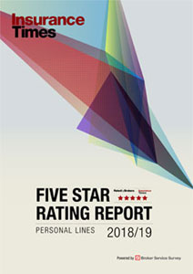 Access the Personal lines Five Star ratings here