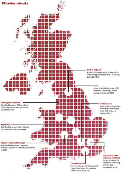 UK broker networks