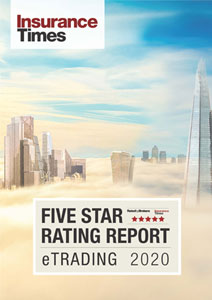 Access the eTrading 2020 Five Star Ratings here