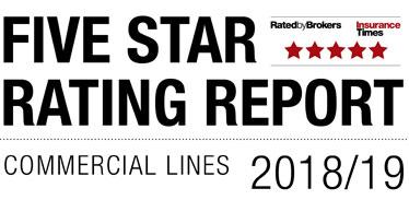 Five Star ratings report