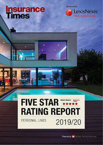 Access the new Personal lines 2019/20 Five Star ratings here
